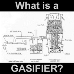 What-Is-A-Gasifier