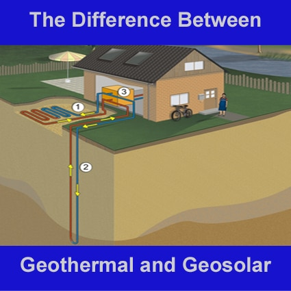 difference-between-geothermal-and-geosolar